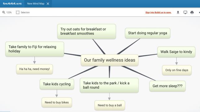 Choose wellness brainstorm